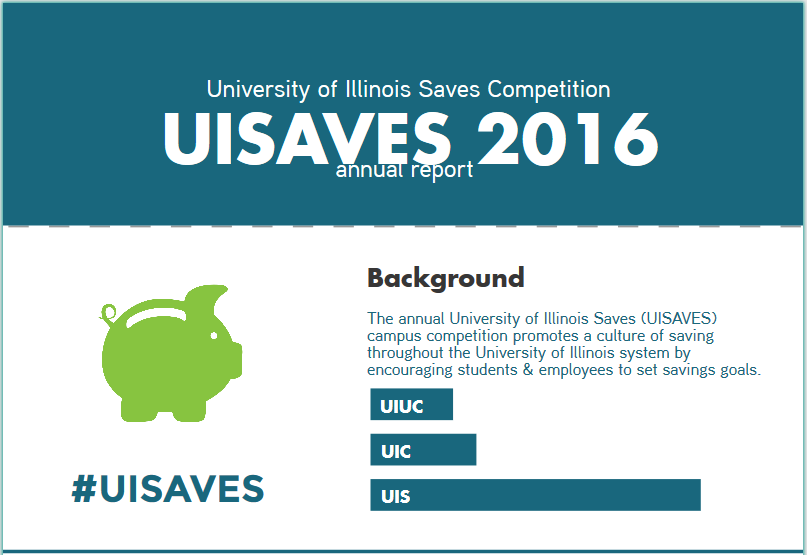 UiSaves 2016 Report
